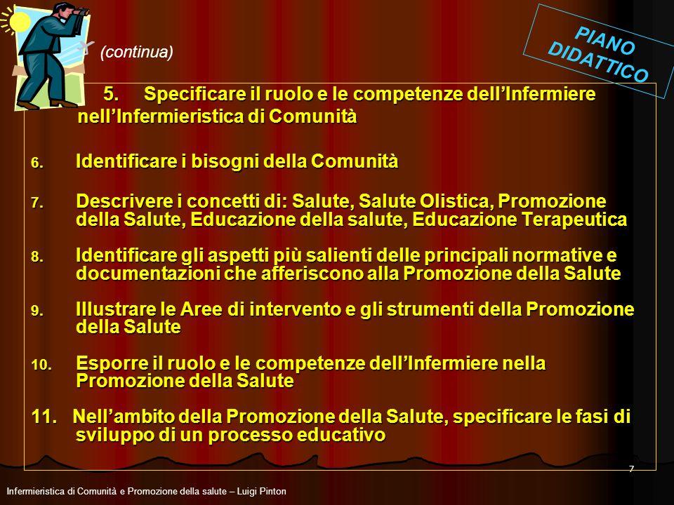 5. Specificare il ruolo e le competenze dell'Infermiere