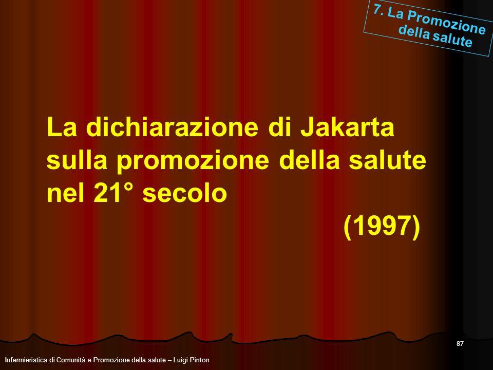 La dichiarazione di Jakarta sulla promozione della salute