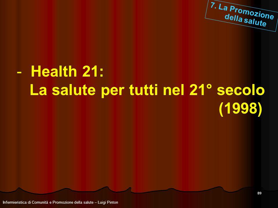 La salute per tutti nel 21° secolo (1998)