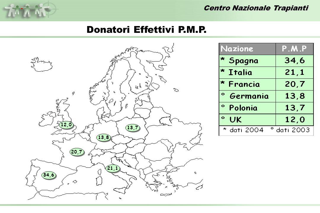 Donatori Effettivi P.M.P.