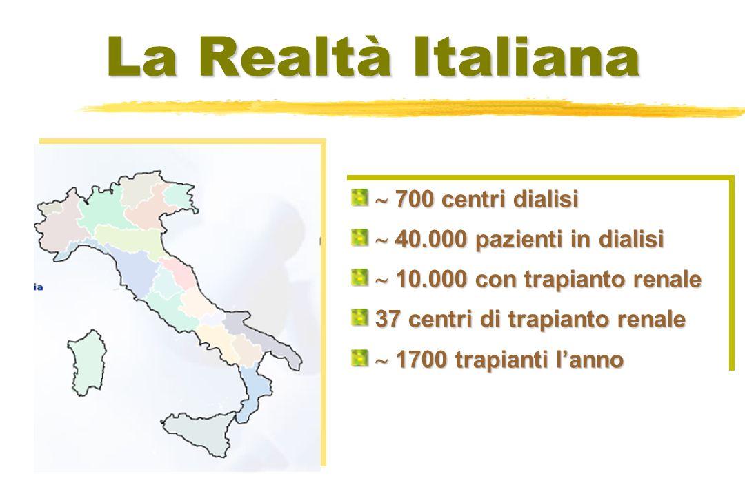 La Realtà Italiana  700 centri dialisi  40.000 pazienti in dialisi