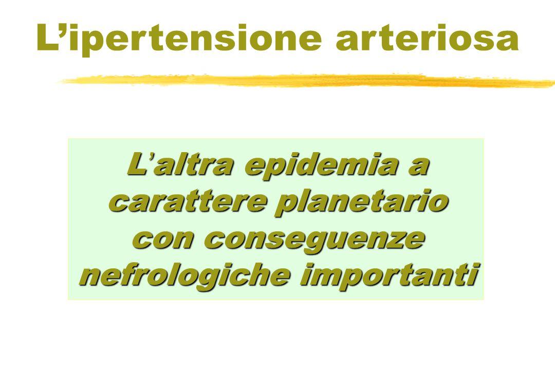 L'ipertensione arteriosa