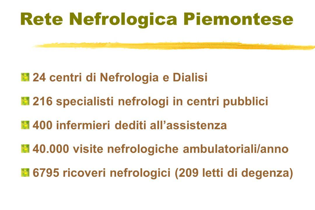 Rete Nefrologica Piemontese