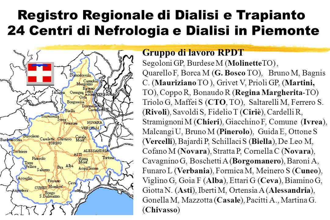 Registro Regionale di Dialisi e Trapianto
