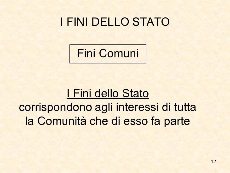 I FINI DELLO STATO Fini Comuni.