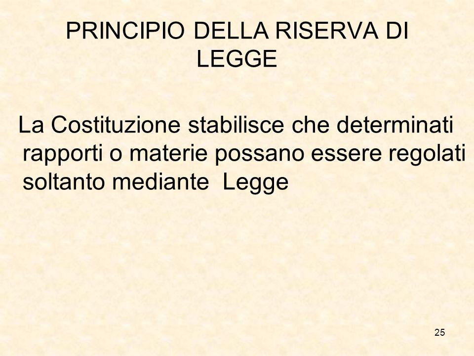 PRINCIPIO DELLA RISERVA DI LEGGE