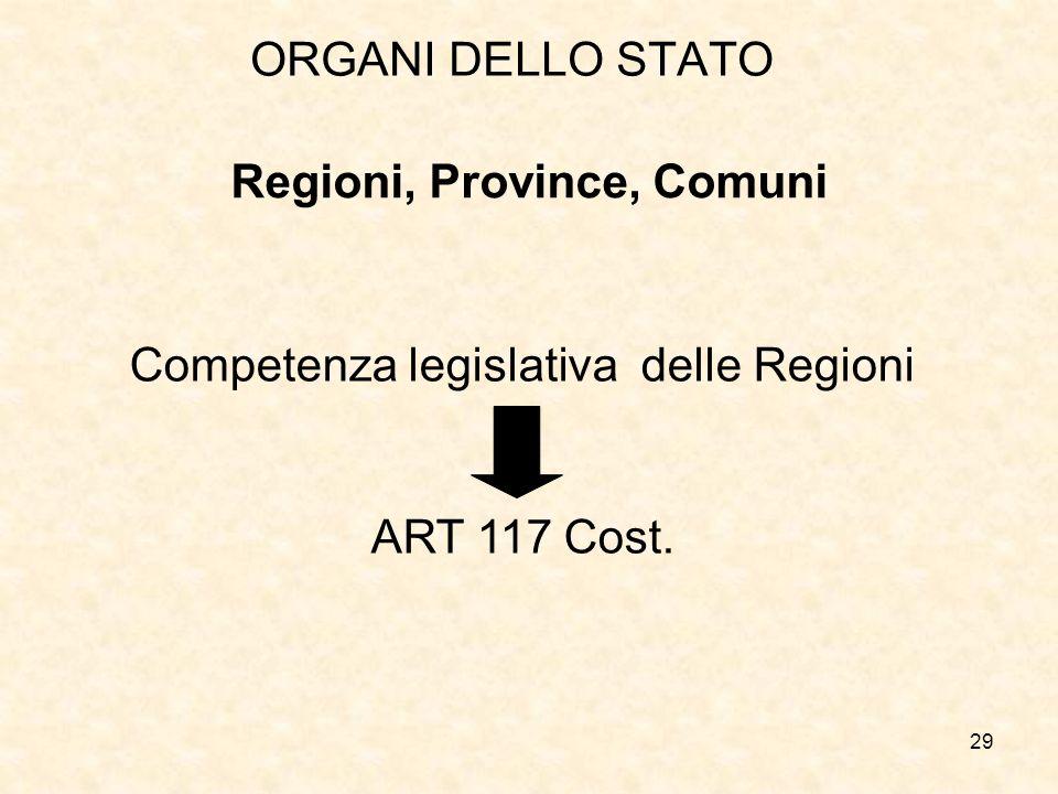 Regioni, Province, Comuni
