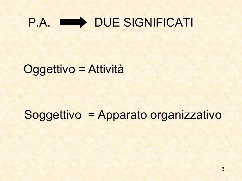 Soggettivo = Apparato organizzativo