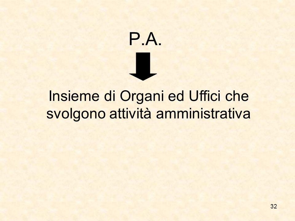 Insieme di Organi ed Uffici che svolgono attività amministrativa