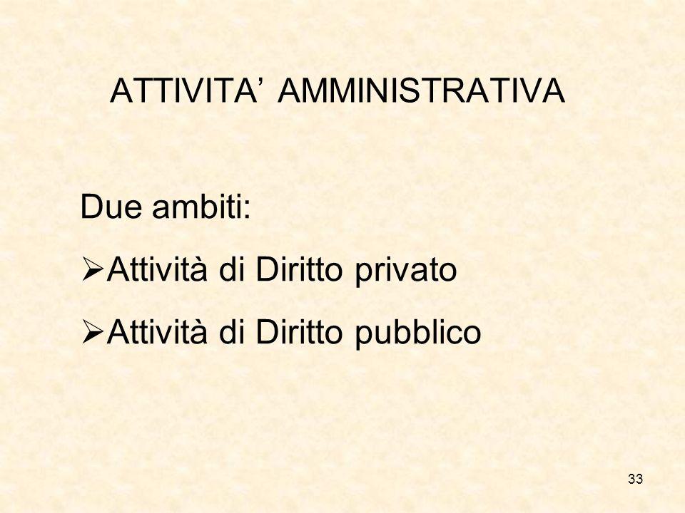 ATTIVITA' AMMINISTRATIVA