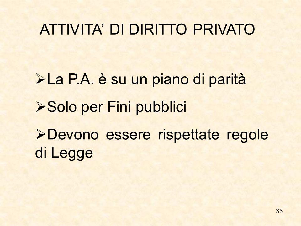 ATTIVITA' DI DIRITTO PRIVATO