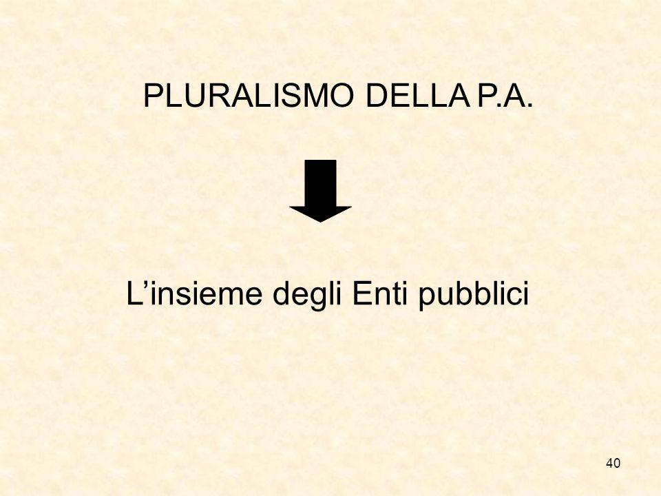 L'insieme degli Enti pubblici
