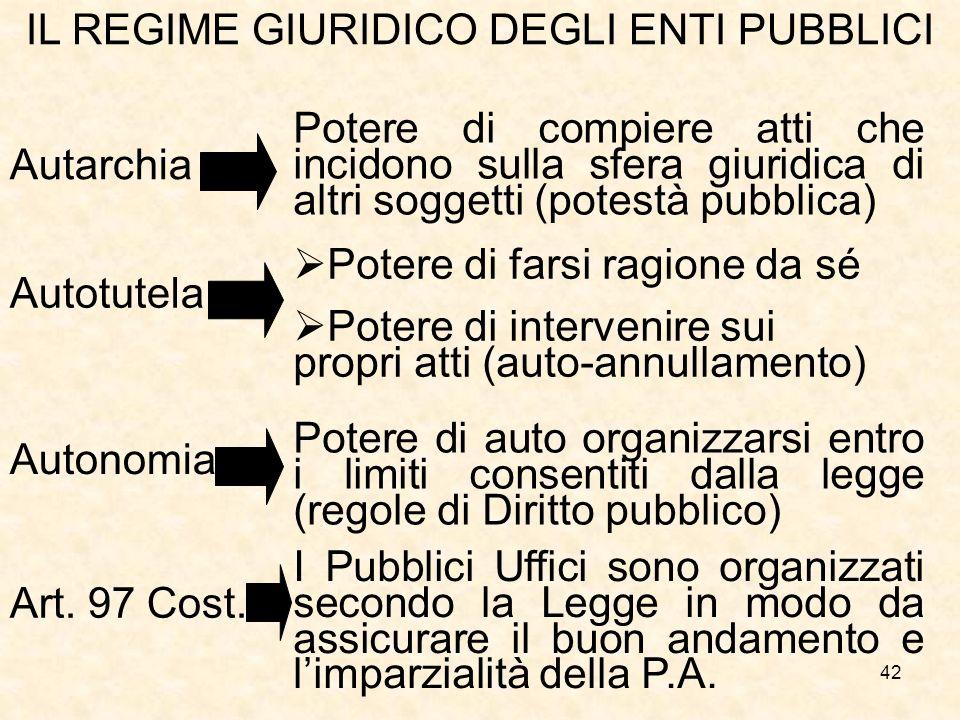 IL REGIME GIURIDICO DEGLI ENTI PUBBLICI