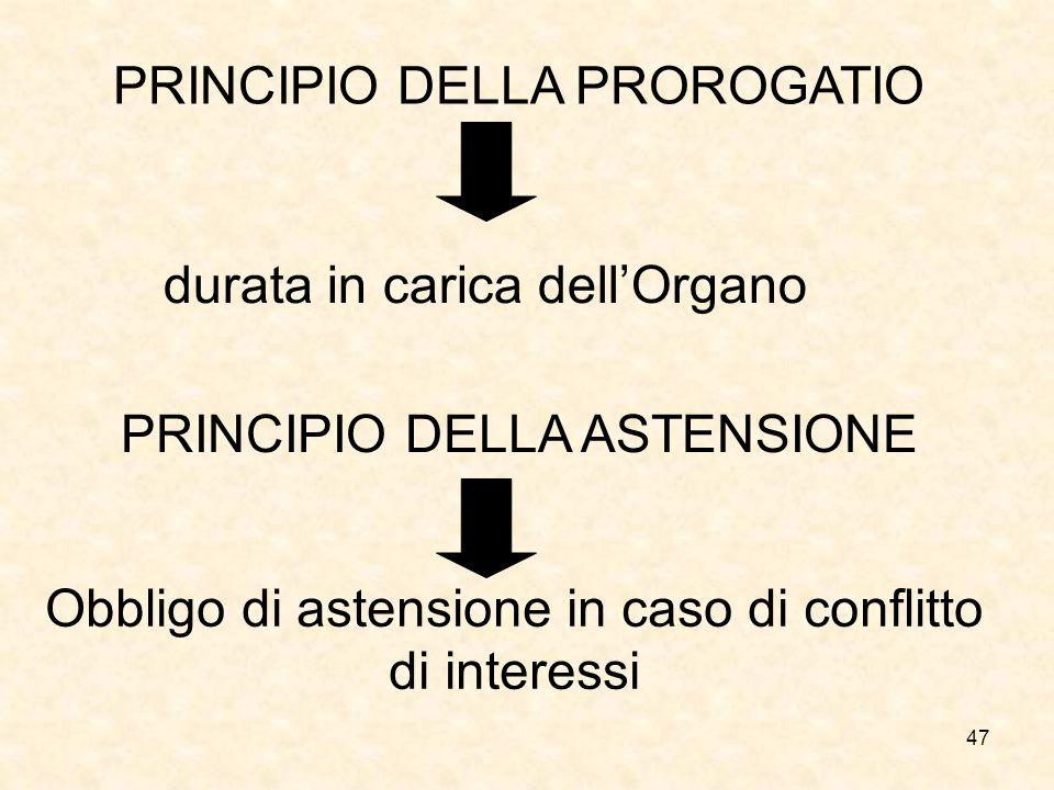 PRINCIPIO DELLA PROROGATIO