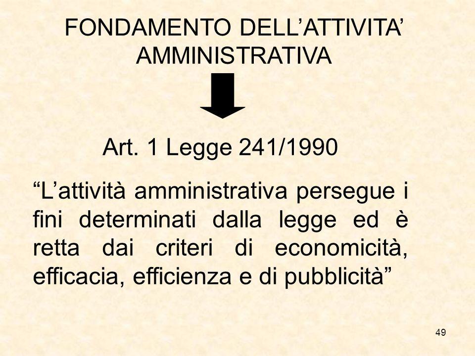 FONDAMENTO DELL'ATTIVITA' AMMINISTRATIVA