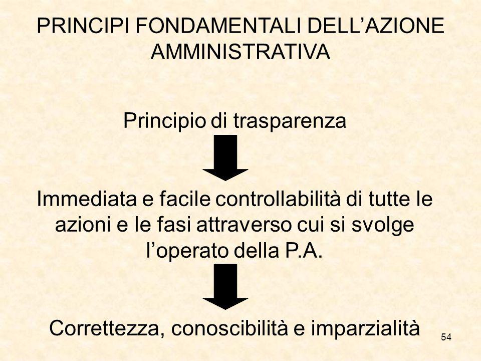 PRINCIPI FONDAMENTALI DELL'AZIONE AMMINISTRATIVA