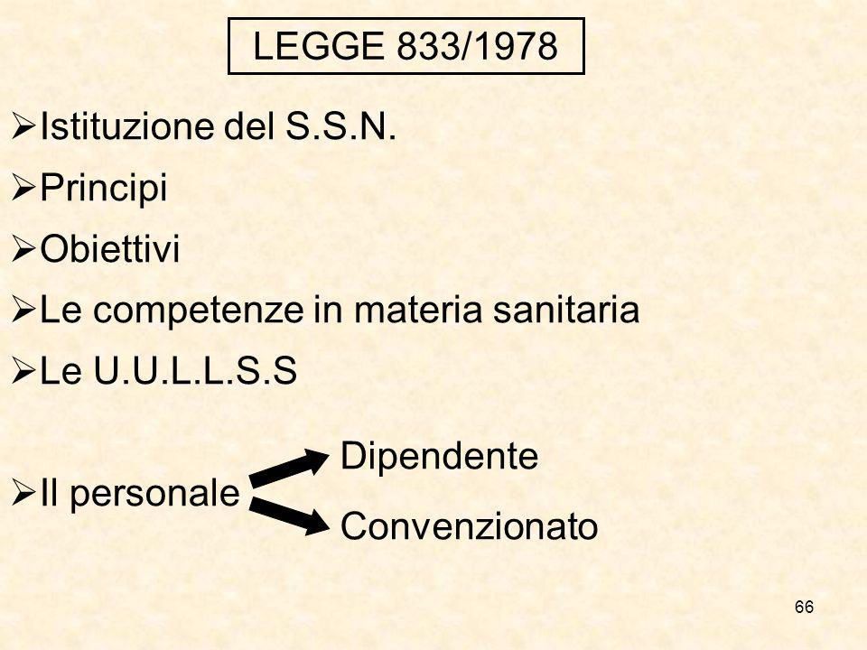 LEGGE 833/1978 Istituzione del S.S.N. Principi. Obiettivi. Le competenze in materia sanitaria. Le U.U.L.L.S.S.