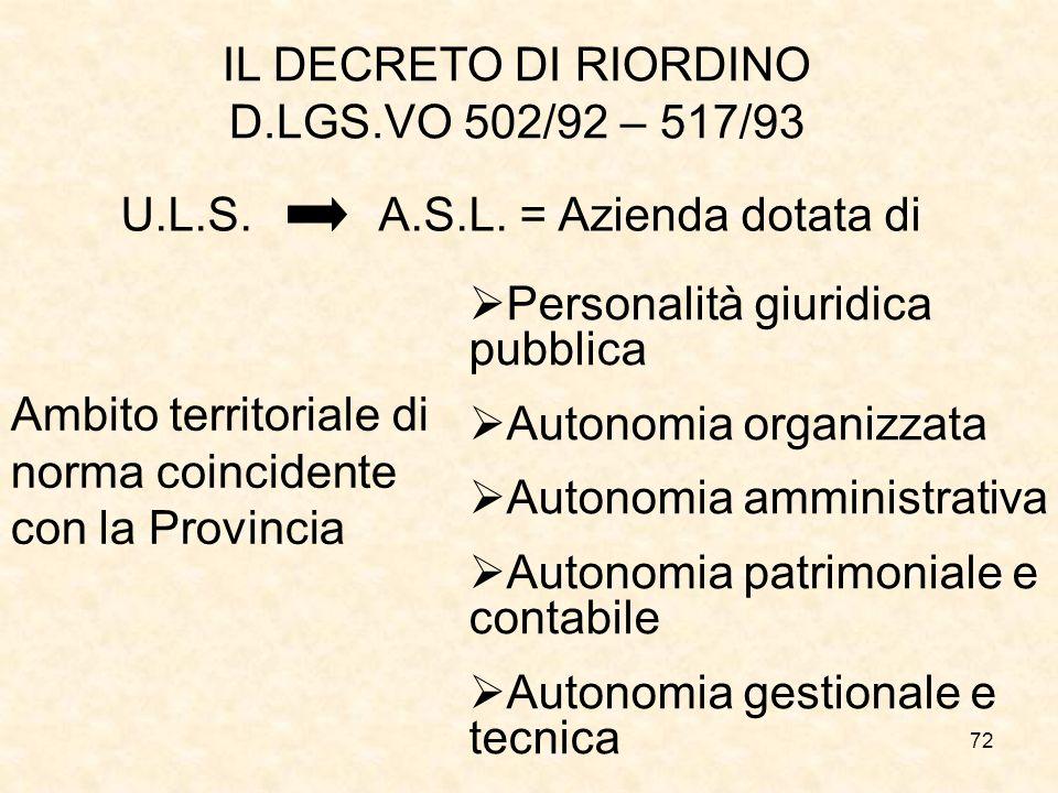 IL DECRETO DI RIORDINO D.LGS.VO 502/92 – 517/93