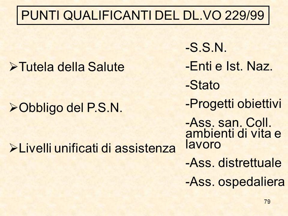 PUNTI QUALIFICANTI DEL DL.VO 229/99