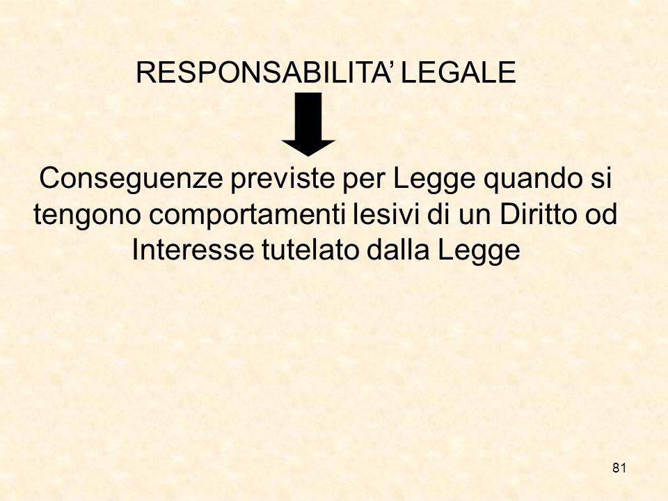 RESPONSABILITA' LEGALE