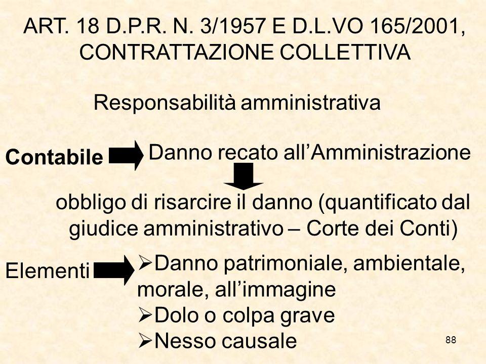 ART. 18 D.P.R. N. 3/1957 E D.L.VO 165/2001, CONTRATTAZIONE COLLETTIVA