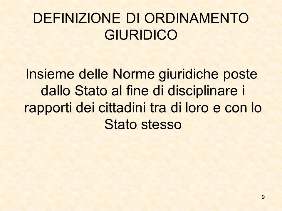 DEFINIZIONE DI ORDINAMENTO GIURIDICO