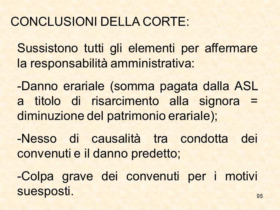 CONCLUSIONI DELLA CORTE:
