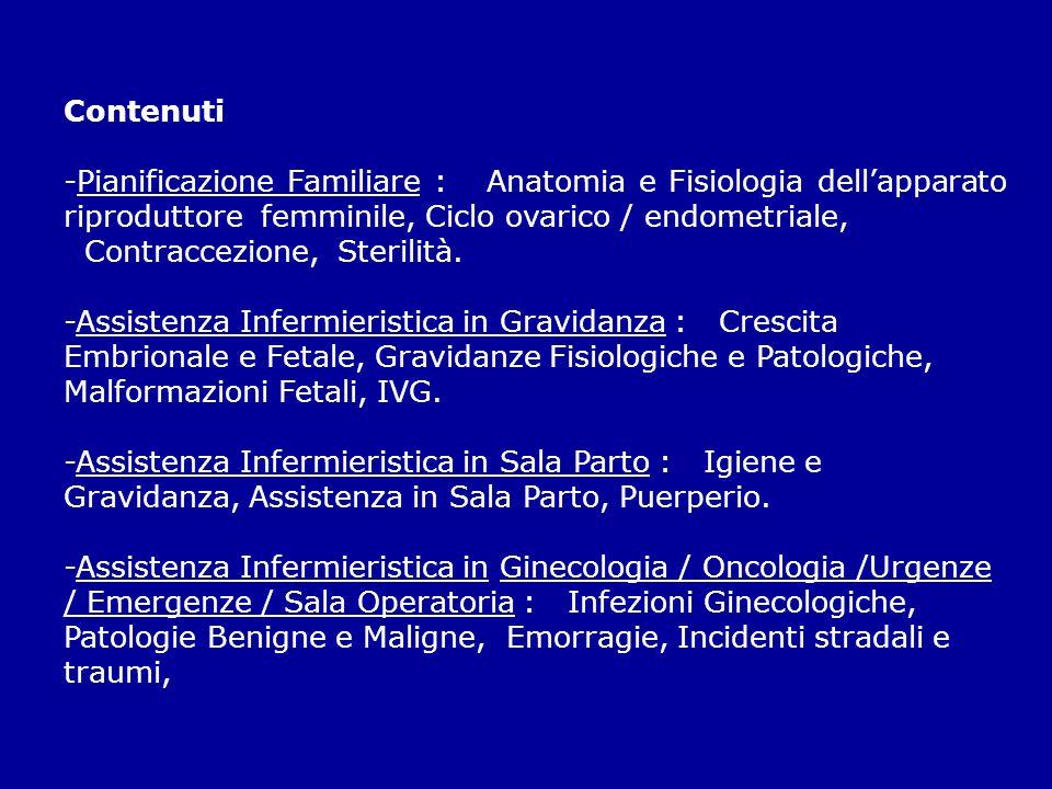 Contenuti-Pianificazione Familiare : Anatomia e Fisiologia dell'apparato riproduttore femminile, Ciclo ovarico / endometriale,