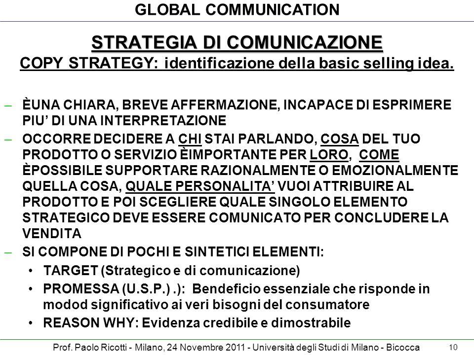 STRATEGIA DI COMUNICAZIONE COPY STRATEGY: identificazione della basic selling idea.
