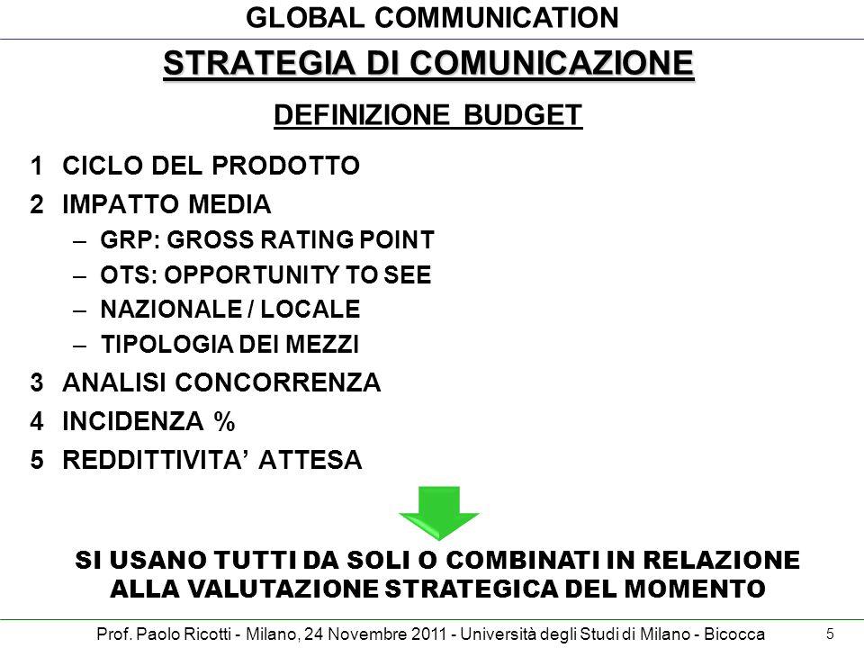 STRATEGIA DI COMUNICAZIONE DEFINIZIONE BUDGET