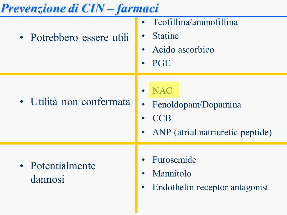Prevenzione di CIN – farmaci