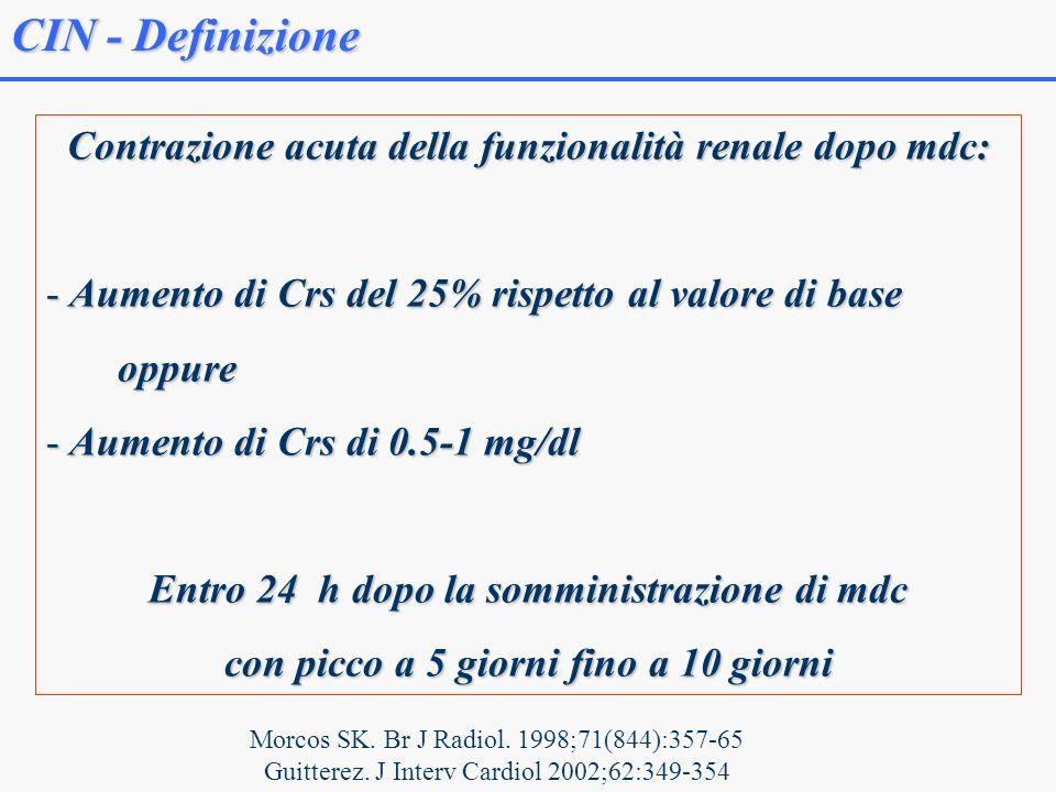 CIN - Definizione Contrazione acuta della funzionalità renale dopo mdc: Aumento di Crs del 25% rispetto al valore di base.