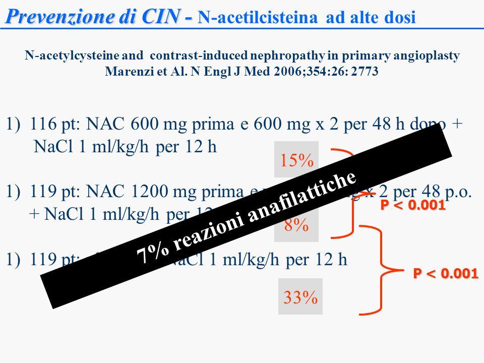 7% reazioni anafilattiche