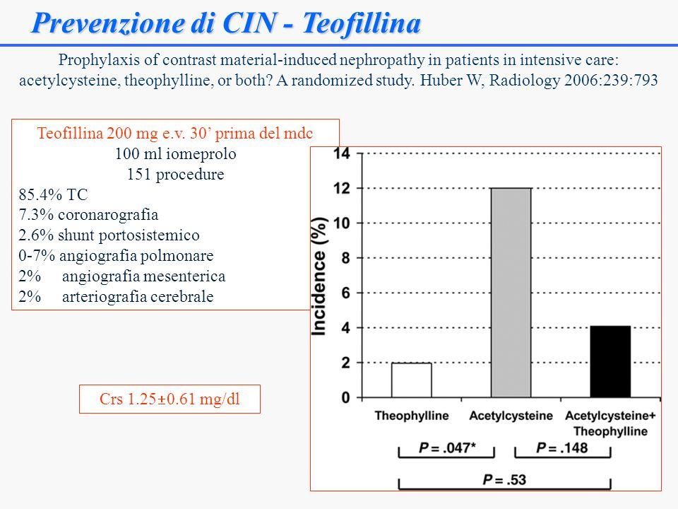 Prevenzione di CIN - Teofillina