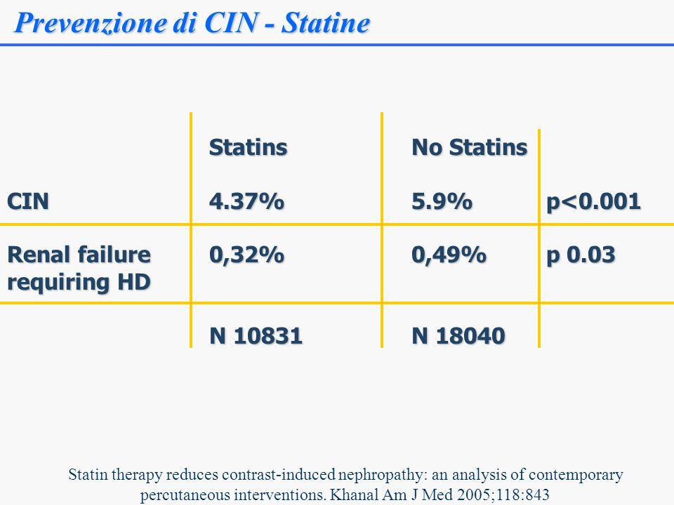 Prevenzione di CIN - Statine