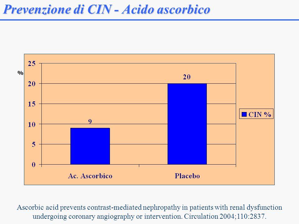Prevenzione di CIN - Acido ascorbico