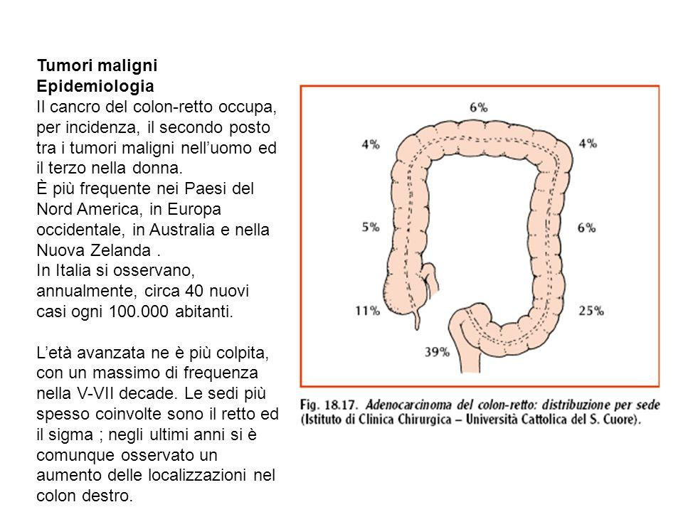 Tumori maligniEpidemiologia.