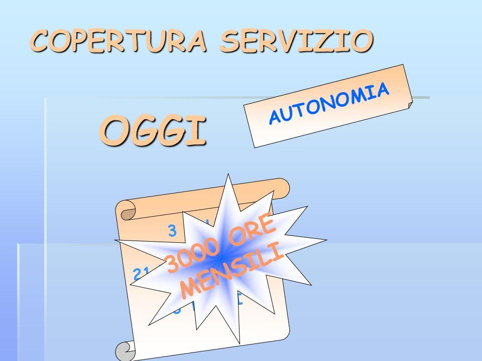 OGGI COPERTURA SERVIZIO 3000 ORE MENSILI AUTONOMIA 3 SALE