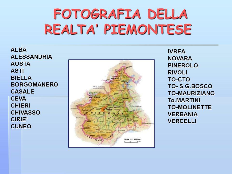 FOTOGRAFIA DELLA REALTA' PIEMONTESE