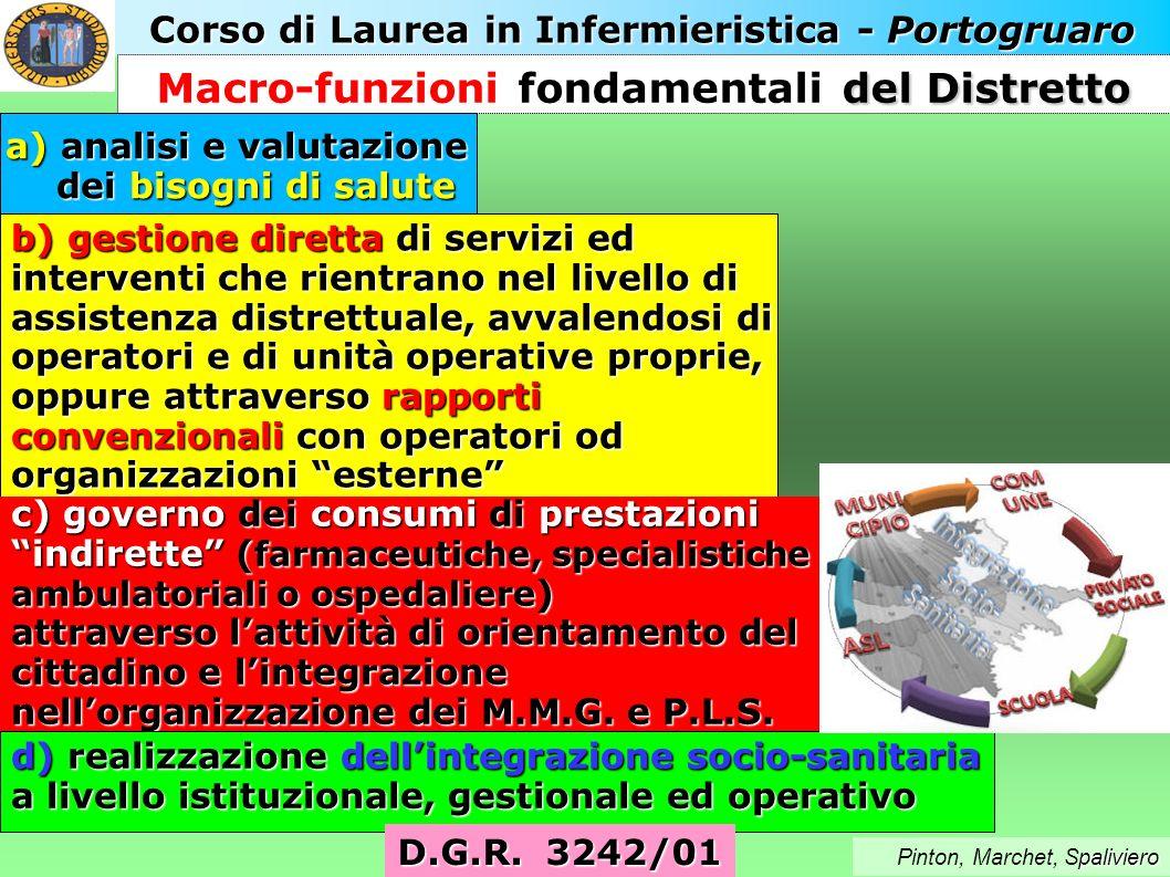 Macro-funzioni fondamentali del Distretto