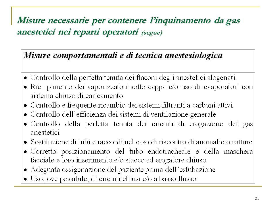 Misure necessarie per contenere l'inquinamento da gas anestetici nei reparti operatori (segue)