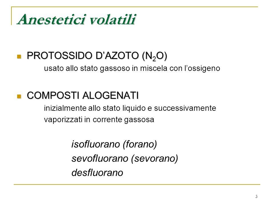 Anestetici volatili PROTOSSIDO D'AZOTO (N2O) COMPOSTI ALOGENATI