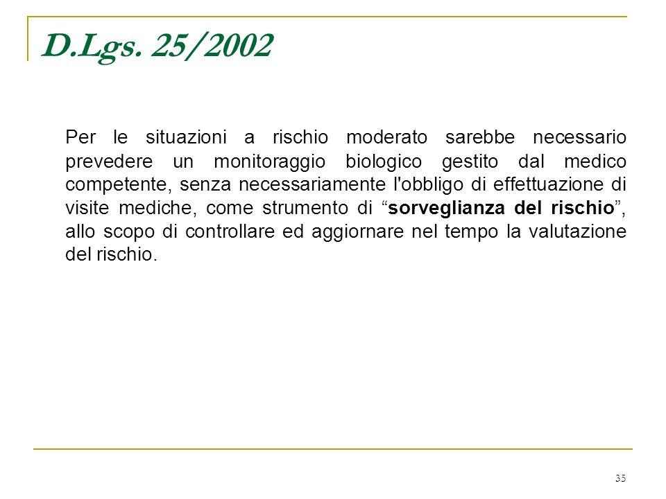 D.Lgs. 25/2002