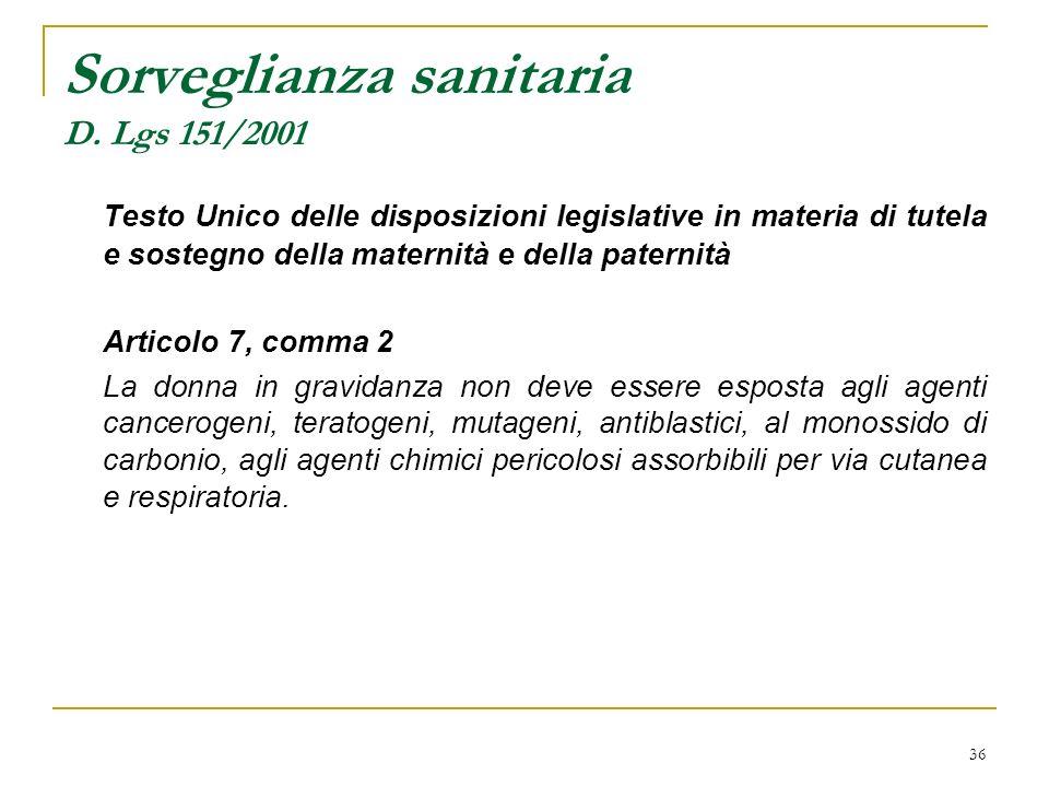 Sorveglianza sanitaria D. Lgs 151/2001
