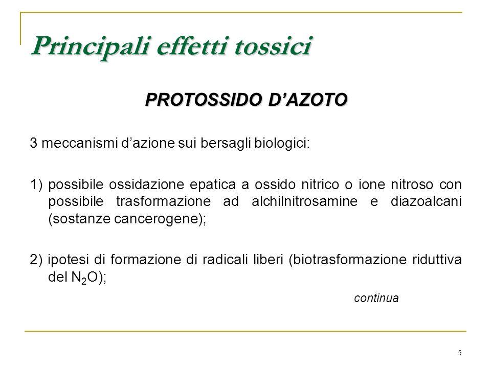 Principali effetti tossici