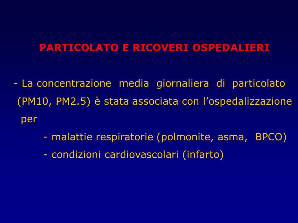 PARTICOLATO E RICOVERI OSPEDALIERI