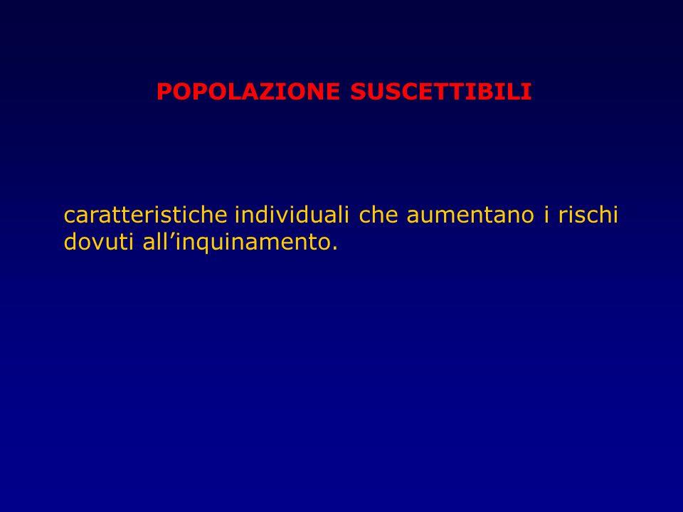 POPOLAZIONE SUSCETTIBILI