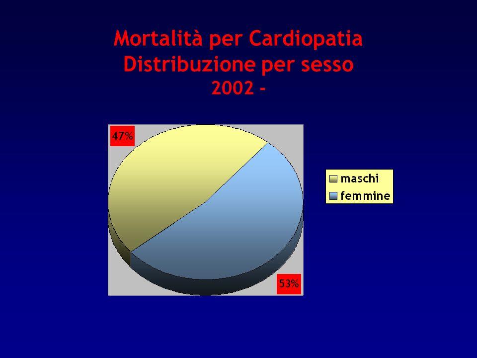 Mortalità per Cardiopatia Distribuzione per sesso 2002 -