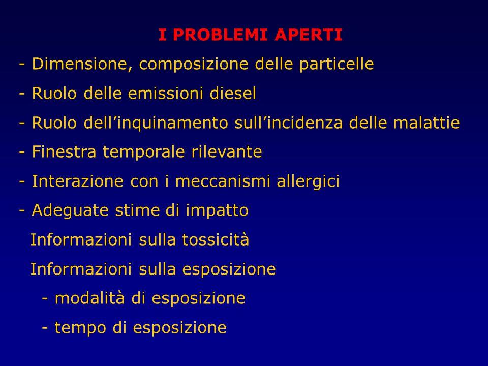 I PROBLEMI APERTI - Dimensione, composizione delle particelle. Ruolo delle emissioni diesel. Ruolo dell'inquinamento sull'incidenza delle malattie.