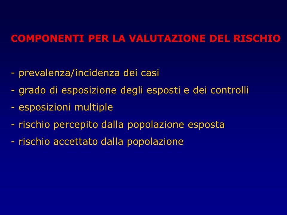 COMPONENTI PER LA VALUTAZIONE DEL RISCHIO